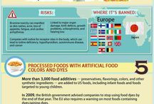 contaminated/Contafeit food