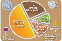 Nutrition, Diet Info