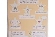 Deutsch Sprechen und Zuhören