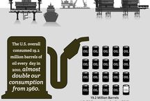 Energy & Environment Infographics