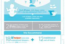 FAQ Lil Helper Cloth Diapers / Common questions about cloth diapering, and Lil Helper Diapers