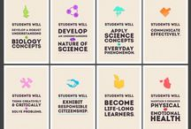 Bio Teaching / by Nicci Nunes