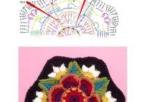 Kahlo flower
