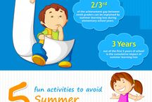 "Summer Slide! / Help your students avoid the dreaded ""summer slide"" with these great pins of advice!"