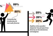 Reporting integrado / Las empresas del IBEX ante la información corporativa integrada.