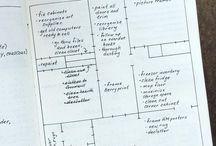 Huis - Projek beplanning