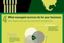 Managed Services Infographics