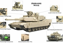 M1 Abrams Battle Tank / I miss this SO BAD.....I want to go back.