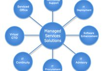 Managed Service / Flight case is trusted name in managed service provider for IT solution services. Our Organisation provides Network Operation Solutions and managed service solution which definitely reduces your firms operating expenses.