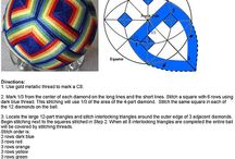 Temari Pattern Scheme