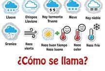 español / Infographics για την εκμάθηση της Ισπανικής γλώσσας.