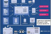 Home - Home Security Systems
