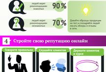 Об интернет-маркетинге по-русски