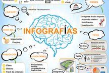 Infografiando / Infografías #infographic #infographics #infografia www.congresoelearning.org www.humanodigital.com.ar www.conectarnos.com www.datamedios.com.ar