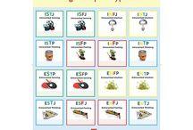 MBTI Tips & Tools