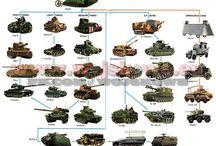 Czołgi i inne militaria