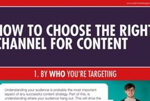 How To Choose The Right #Media #Channel For Your #Content by...