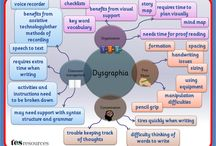 Dyspraxia, Dysgraphia, Dyscalculia & ADHD
