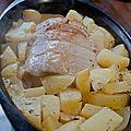 Rôti de porc / Recette