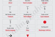 örgü işaretleri
