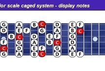The Caged system for the key of C in 47 types of scales - Pattern #1 / The Caged system for the key of C in 47 types of scales. Fret-board display with Notes-Fingering-Degrees-Intervals - for the remains 11 keys & the other 4 patterns - Visit our site Free for All.                          Inter-Active lessons in Flash http://guitarelements.com ---   Ebook & Gallery http://guitarelements.com/Gallery