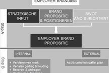 Employer Branding - Arbeidsmarktcommunicatie
