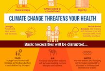 Climate Change / Health and Climate Change, Infographic
