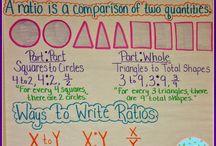 Grade 6 Maths