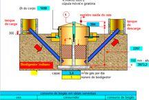 Engineering / Este painel é dedicados a todos os projetos de engenharia.