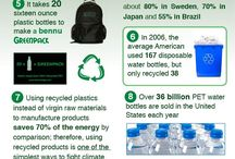 Plasticfree - eco