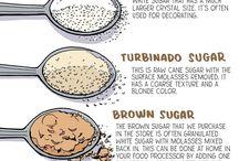 Bakningsingredienser