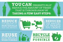 Municipal Solid Waste / What do you know about what we recycle, compost, or throw away?  http://www.epa.gov/waste/nonhaz/municipal/infographic/  / by U.S. Environmental Protection Agency
