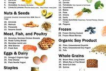 Eating healthy  / FOOD