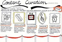 infographics about curation
