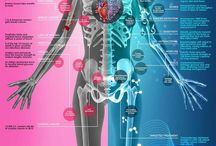 Biology & technology