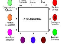 Stones of 12 tribes of Israel