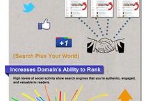 infographics/infografikler