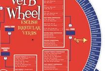 Redhouse Eğitim Kitapları
