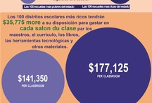 Education Equity Infographics