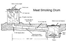 Füstölés