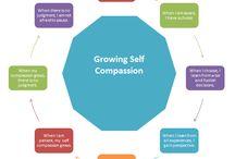 Selbst Mitgefühl