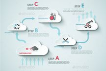 ⏩ INFOGRAPHICS / Inspiration - the life cycle of ideas (infographics | design)
