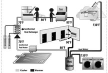 Solar, Geothermal