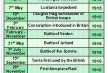 guerre storia