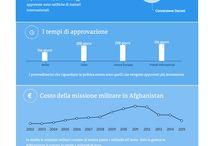InTema / L'infografica dell'approfondimento settimanale