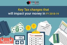 Financial Planning in FY 2018-19