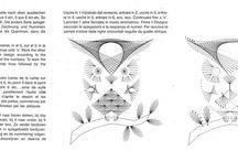 Prick and stitch patterns