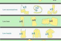 Garde robe capsule