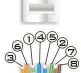 net kablo