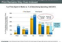 Radio and Radio Advertising